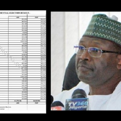 INEC Busted: Foreign Observers Release 'Real' Presidential Election Results