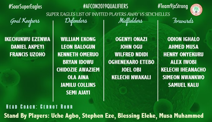 Breaking News: Rohr Releases List Of Players For AFCON Qualifiers